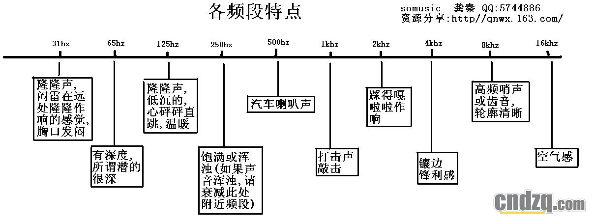 电路 电路图 电子 设计 素材 原理图 1208_452