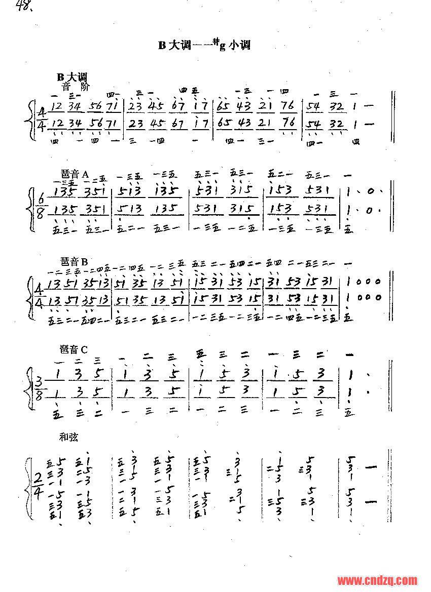 续发简谱《哈农钢琴练指法》38~50页—即24个大小调